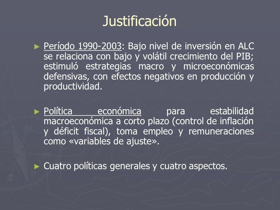 Justificación Período 1990-2003: Bajo nivel de inversión en ALC se relaciona con bajo y volátil crecimiento del PIB; estimuló estrategias macro y microeconómicas defensivas, con efectos negativos en producción y productividad.