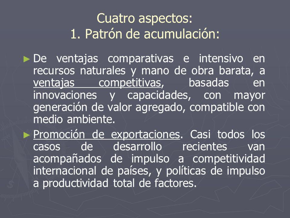Cuatro aspectos: 1. Patrón de acumulación: De ventajas comparativas e intensivo en recursos naturales y mano de obra barata, a ventajas competitivas,