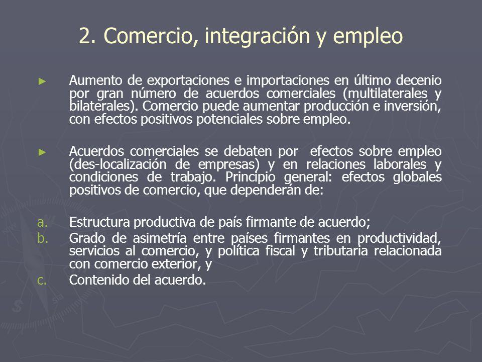 2. Comercio, integración y empleo Aumento de exportaciones e importaciones en último decenio por gran número de acuerdos comerciales (multilaterales y