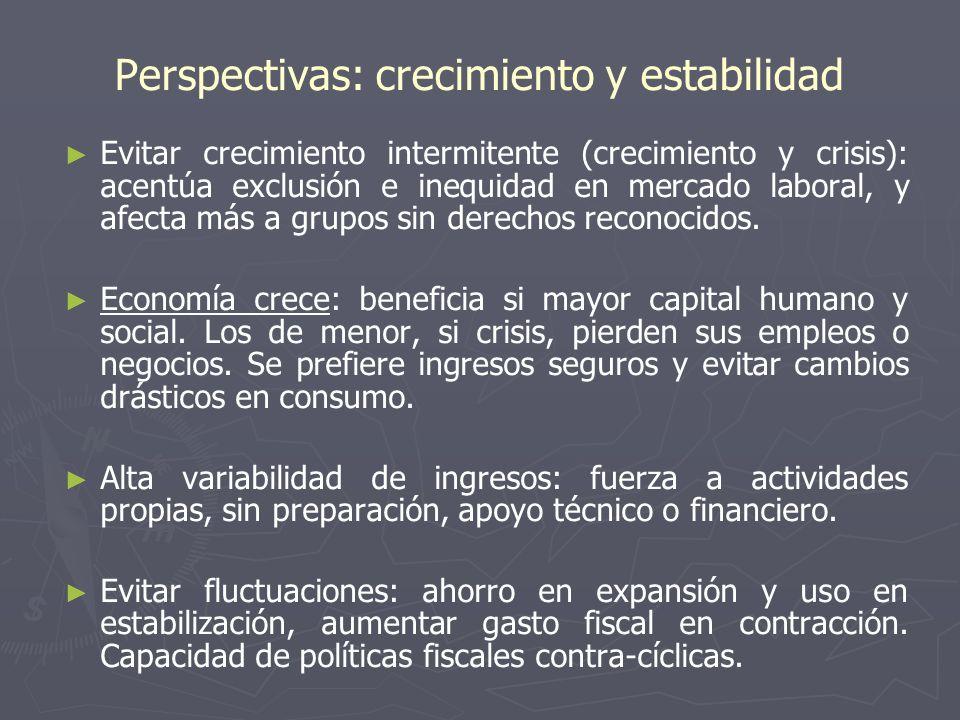 Perspectivas: crecimiento y estabilidad Evitar crecimiento intermitente (crecimiento y crisis): acentúa exclusión e inequidad en mercado laboral, y afecta más a grupos sin derechos reconocidos.