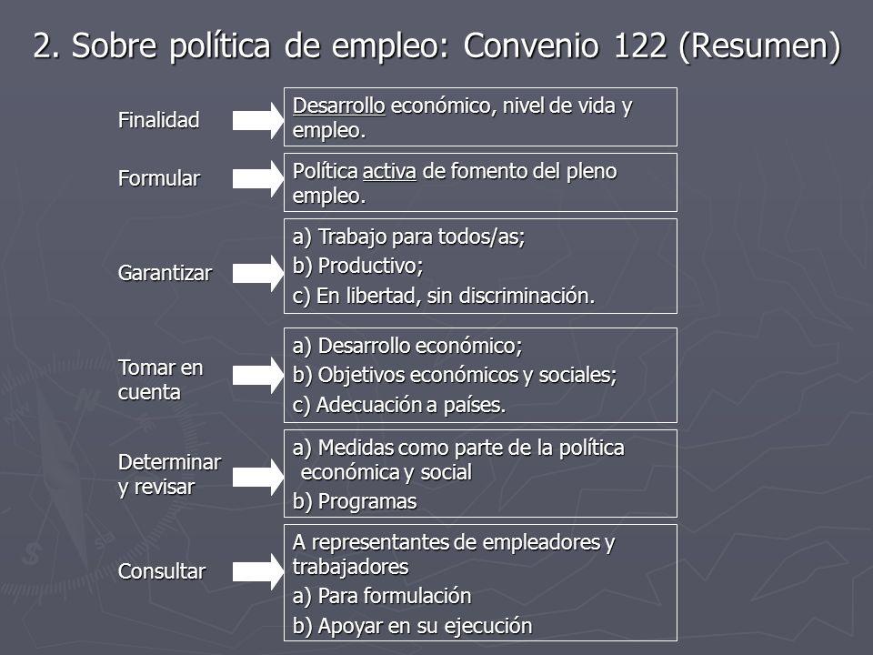 2. Sobre política de empleo: Convenio 122 (Resumen) Finalidad Desarrollo económico, nivel de vida y empleo. Formular Política activa de fomento del pl