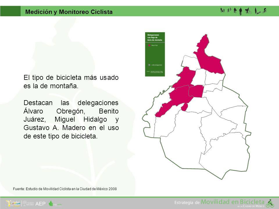 El tipo de bicicleta más usado es la de montaña. Destacan las delegaciones Álvaro Obregón, Benito Juárez, Miguel Hidalgo y Gustavo A. Madero en el uso