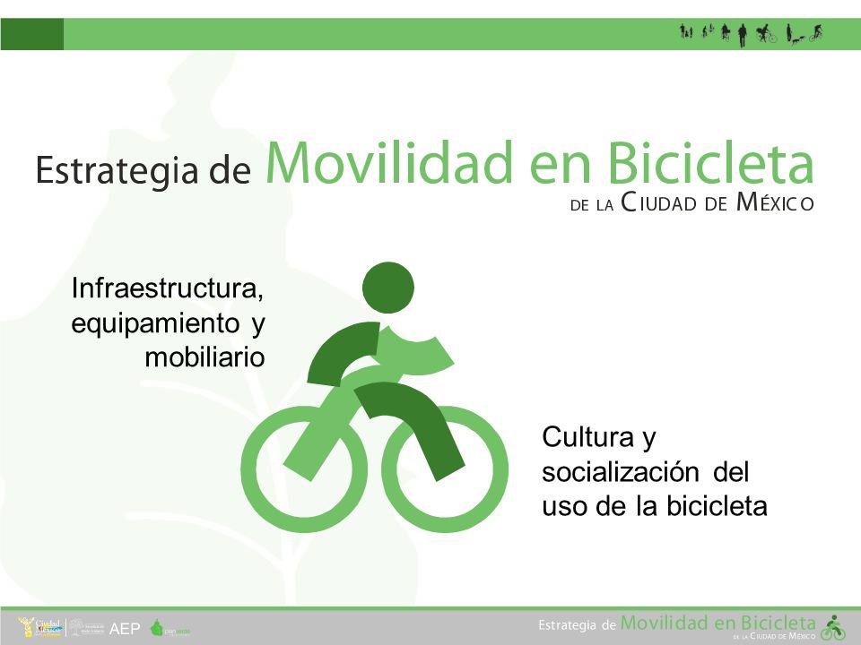 Cultura y socialización del uso de la bicicleta Infraestructura, equipamiento y mobiliario