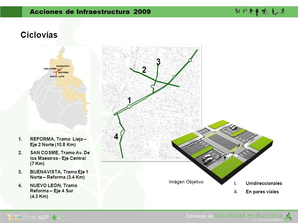Acciones de Infraestructura 2009 Ciclovías i.Unidireccionales ii.En pares viales 1.REFORMA, Tramo Lieja – Eje 2 Norte (10.8 Km) 2.SAN COSME, Tramo Av.