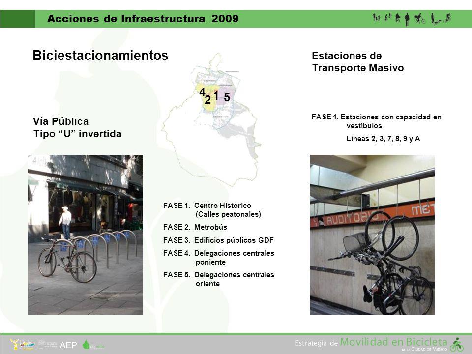 Acciones de Infraestructura 2009 1 2 4 5 Vía Pública Tipo U invertida Estaciones de Transporte Masivo FASE 1. Centro Histórico (Calles peatonales) FAS