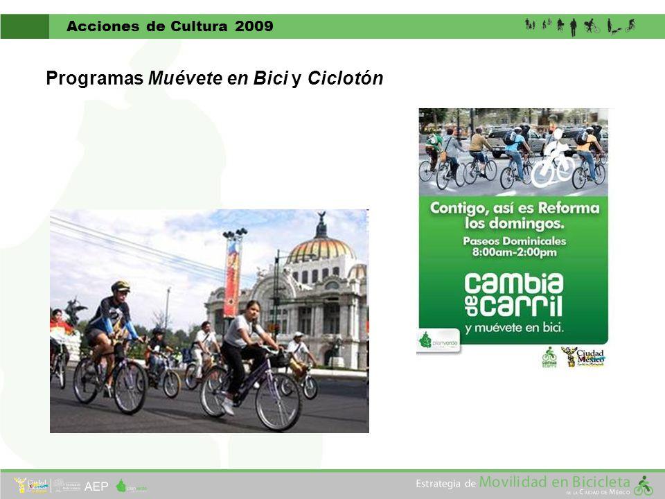 Acciones de Cultura 2009 Programas Muévete en Bici y Ciclotón
