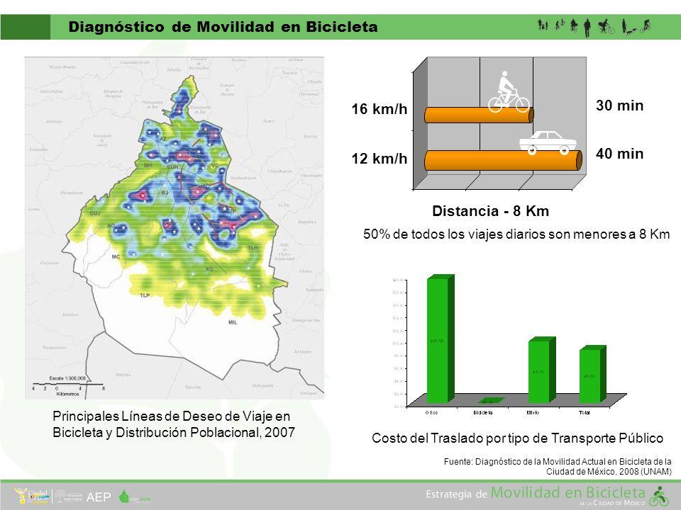 Acciones de Infraestructura 2009 1 2 4 5 Vía Pública Tipo U invertida Estaciones de Transporte Masivo FASE 1.