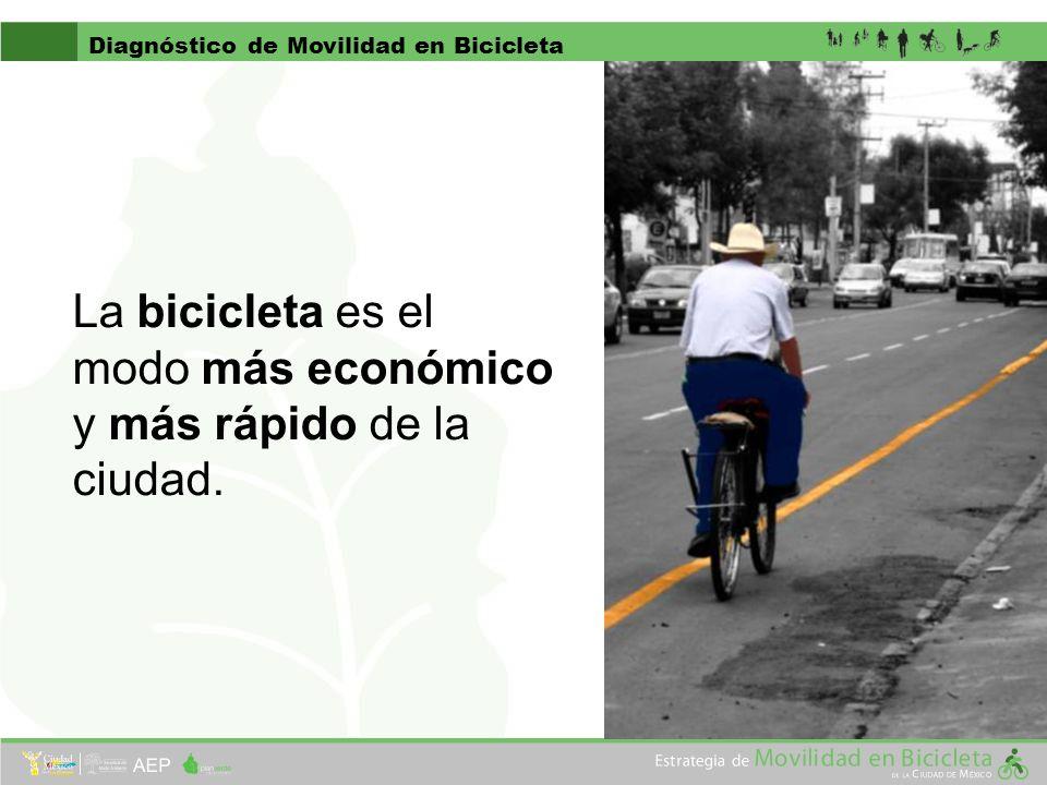 La bicicleta es el modo más económico y más rápido de la ciudad. Diagnóstico de Movilidad en Bicicleta
