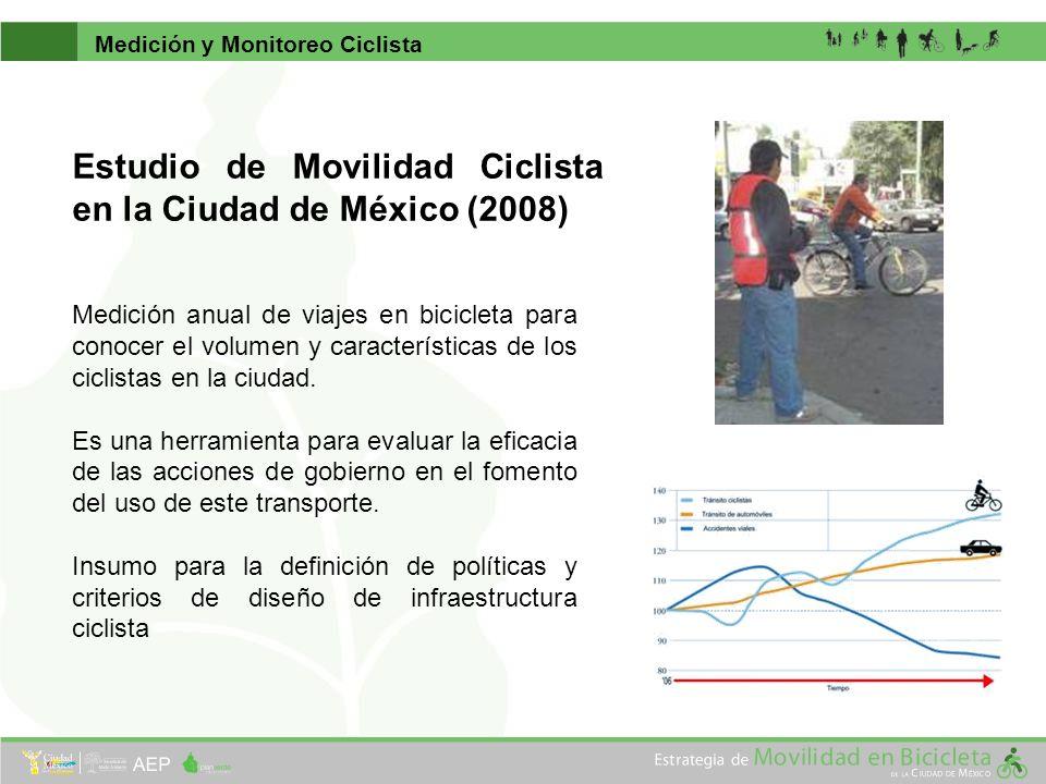 Medición anual de viajes en bicicleta para conocer el volumen y características de los ciclistas en la ciudad. Es una herramienta para evaluar la efic