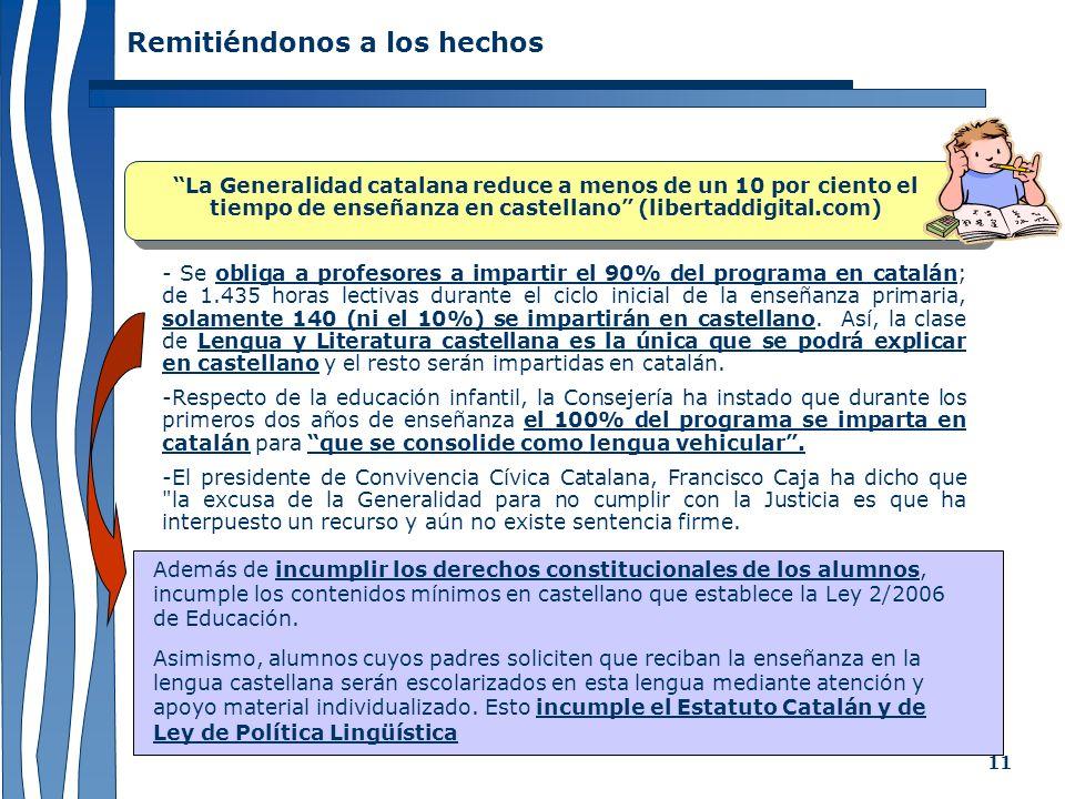 11 Remitiéndonos a los hechos La Generalidad catalana reduce a menos de un 10 por ciento el tiempo de enseñanza en castellano (libertaddigital.com) -