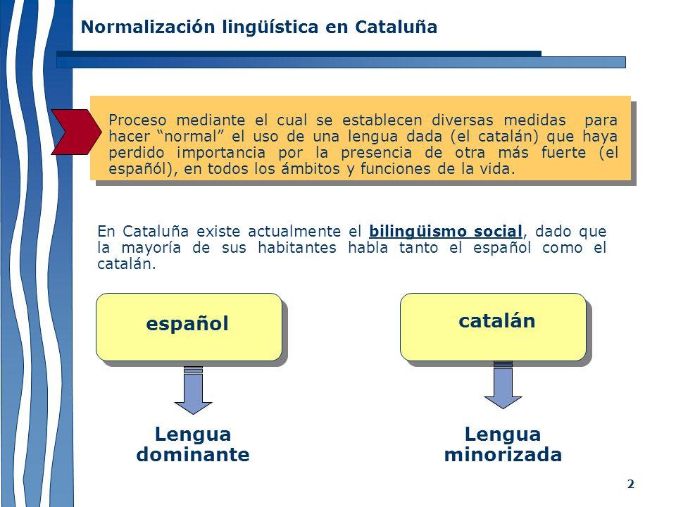 2 Normalización lingüística en Cataluña Proceso mediante el cual se establecen diversas medidas para hacer normal el uso de una lengua dada (el catalá