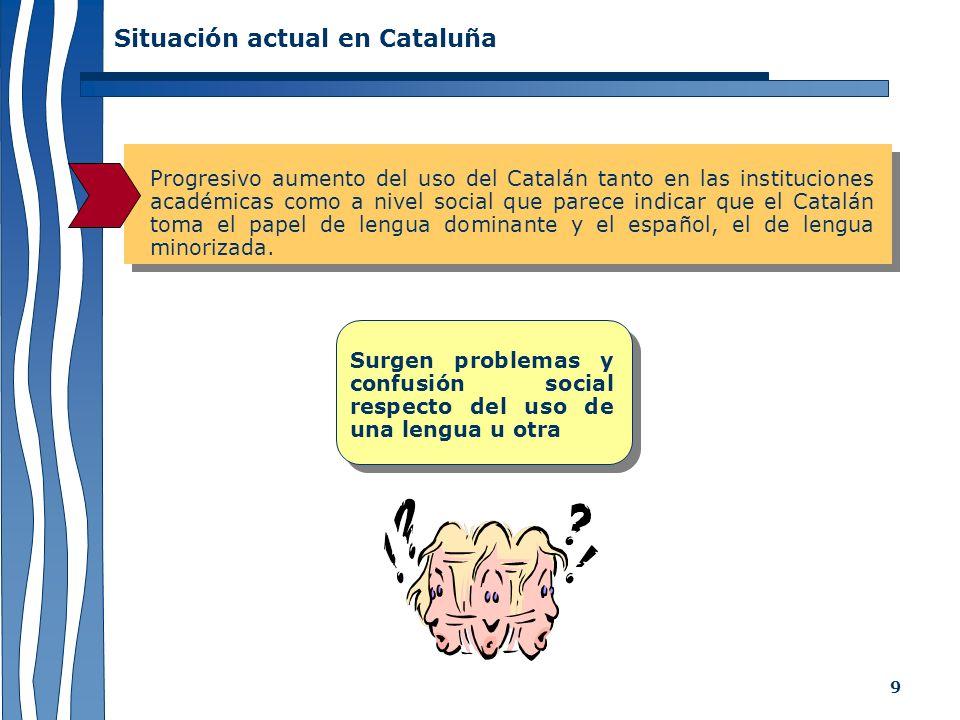9 Situación actual en Cataluña Progresivo aumento del uso del Catalán tanto en las instituciones académicas como a nivel social que parece indicar que