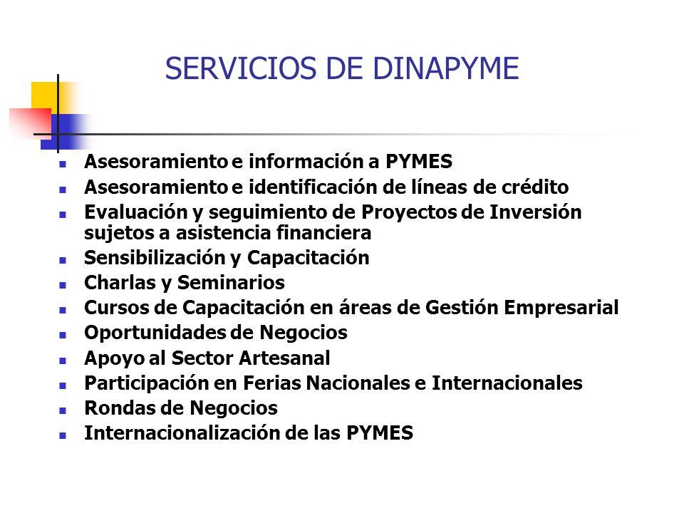 SERVICIOS DE DINAPYME Asesoramiento e información a PYMES Asesoramiento e identificación de líneas de crédito Evaluación y seguimiento de Proyectos de