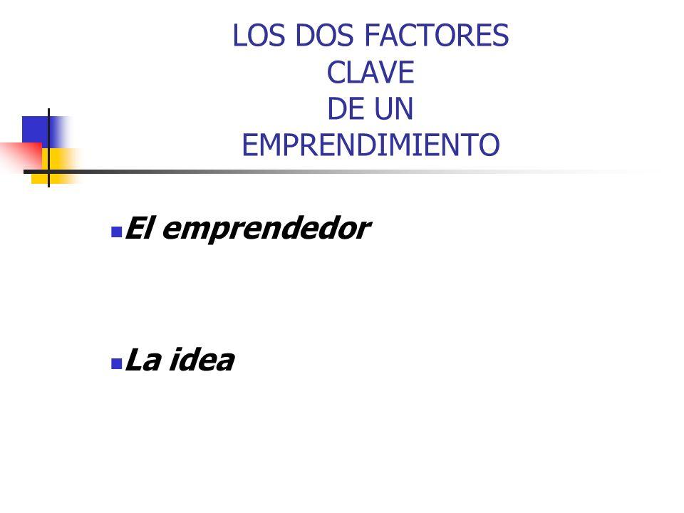 LOS DOS FACTORES CLAVE DE UN EMPRENDIMIENTO El emprendedor La idea