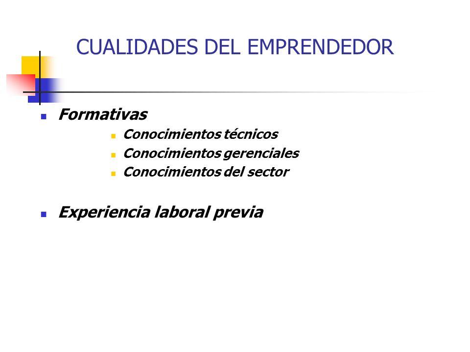 CUALIDADES DEL EMPRENDEDOR Formativas Conocimientos técnicos Conocimientos gerenciales Conocimientos del sector Experiencia laboral previa