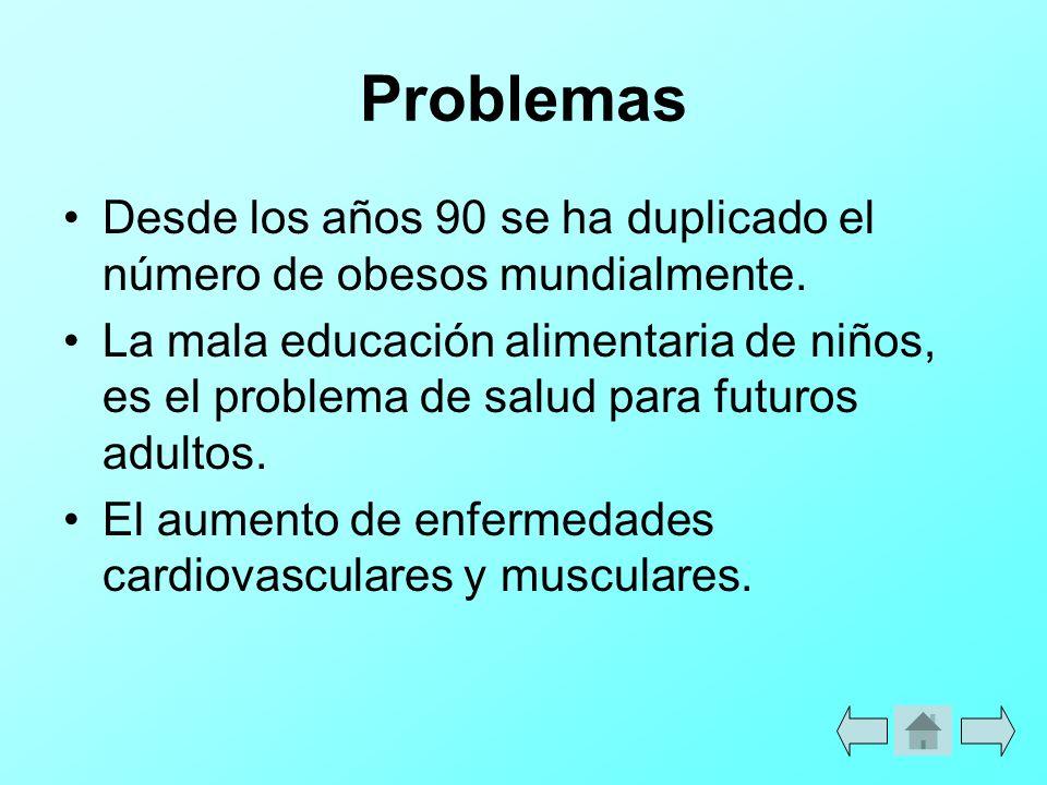 Problemas Desde los años 90 se ha duplicado el número de obesos mundialmente. La mala educación alimentaria de niños, es el problema de salud para fut