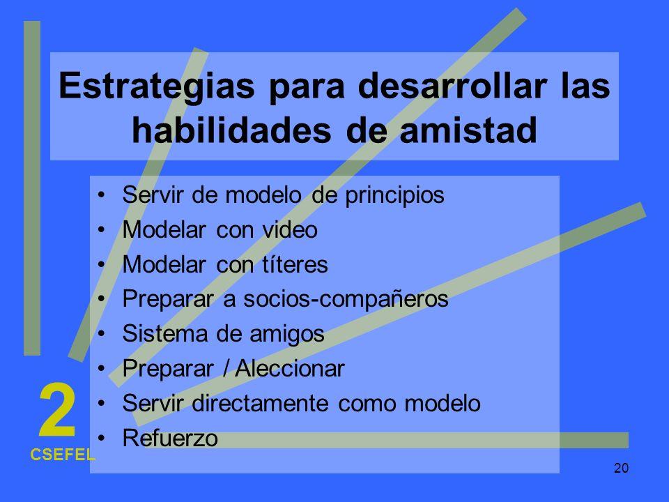 20 Estrategias para desarrollar las habilidades de amistad Servir de modelo de principios Modelar con video Modelar con títeres Preparar a socios-comp