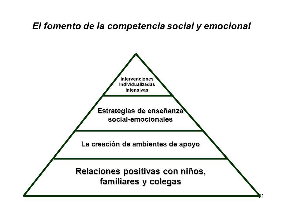 61 El fomento de la competencia social y emocional La creación de ambientes de apoyo Relaciones positivas con niños, familiares y colegas Estrategias