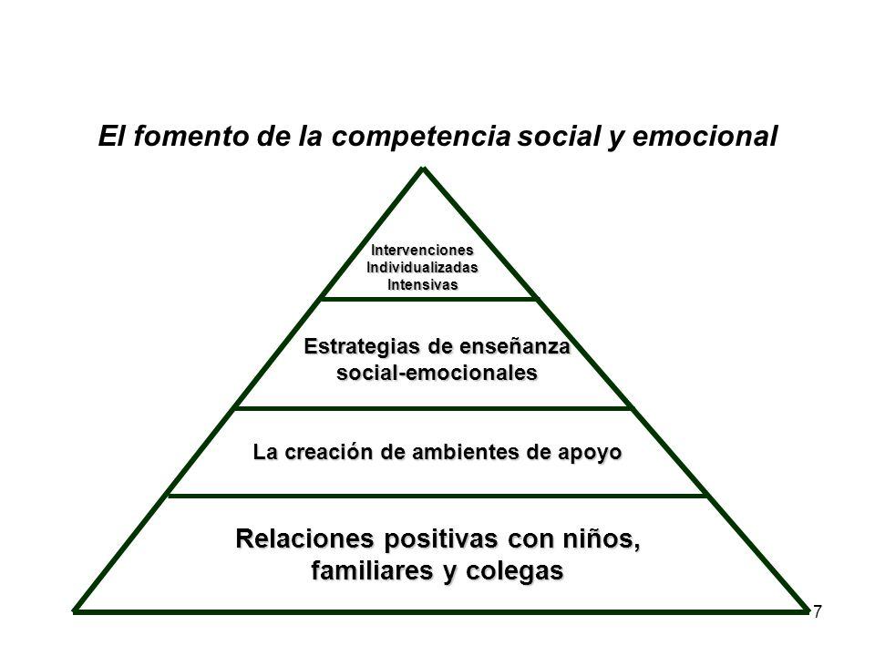 7 El fomento de la competencia social y emocional La creación de ambientes de apoyo Relaciones positivas con niños, familiares y colegas Estrategias d