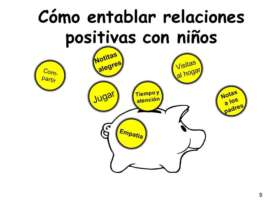 9 Cómo entablar relaciones positivas con niños Jugar Tiempo y atención Visitas al hogar Com- partir Empatía Notas a los padres Notitas alegres