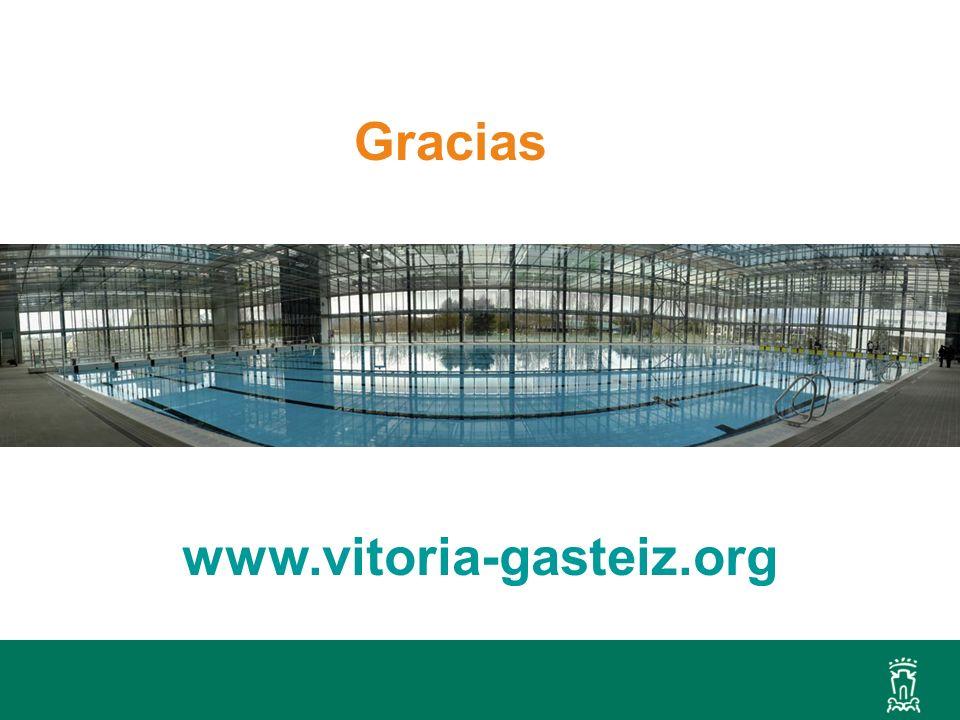 www.vitoria-gasteiz.org Gracias