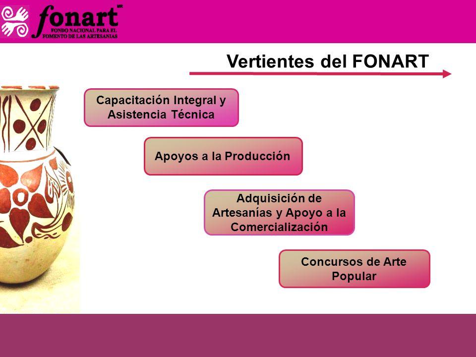Vertientes del FONART Capacitación Integral y Asistencia Técnica Apoyos a la Producción Adquisición de Artesanías y Apoyo a la Comercialización Concur