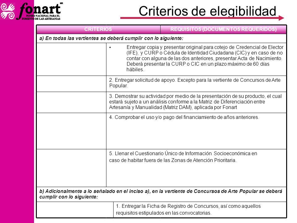 Criterios de elegibilidad CRITERIOSREQUISITOS (DOCUMENTOS REQUERIDOS) a) En todas las vertientes se deberá cumplir con lo siguiente: Entregar copia y