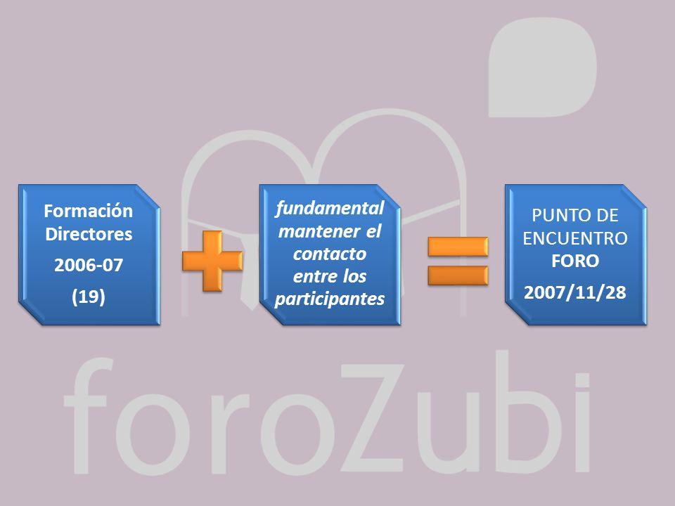 Formación Directores 2006-07 (19) fundamental mantener el contacto entre los participantes PUNTO DE ENCUENTRO FORO 2007/11/28