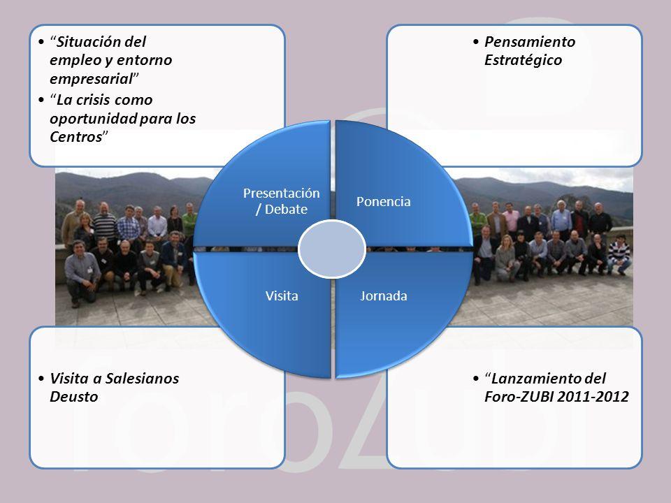 Lanzamiento del Foro-ZUBI 2011-2012 Visita a Salesianos Deusto Pensamiento Estratégico Situación del empleo y entorno empresarial La crisis como oport