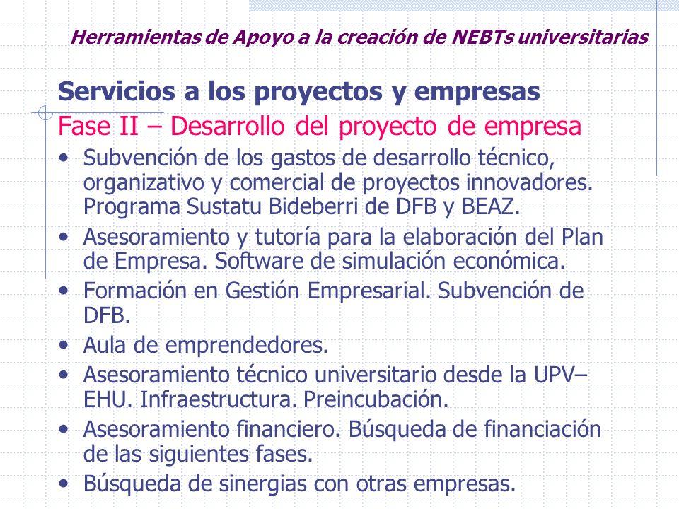 Herramientas de Apoyo a la creación de NEBTs universitarias Servicios a los proyectos y empresas Fase II – Desarrollo del proyecto de empresa Subvenci