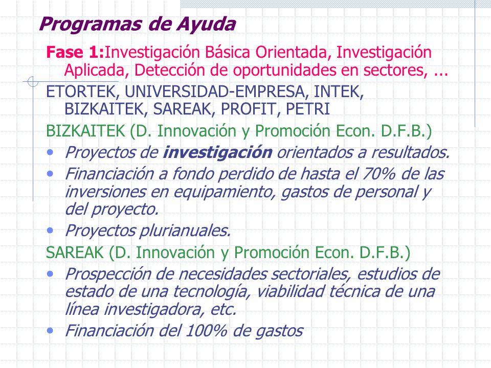 Programas de Ayuda Fase 1:Investigación Básica Orientada, Investigación Aplicada, Detección de oportunidades en sectores,... ETORTEK, UNIVERSIDAD-EMPR
