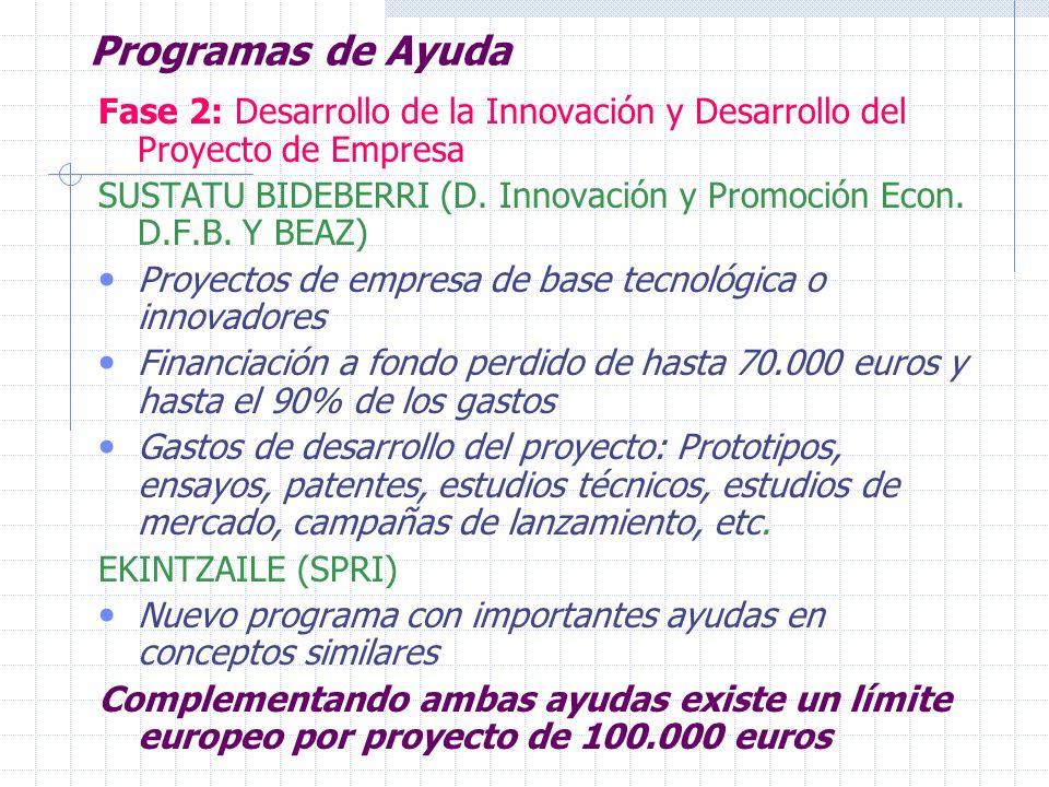 Programas de Ayuda Fase 2: Desarrollo de la Innovación y Desarrollo del Proyecto de Empresa SUSTATU BIDEBERRI (D. Innovación y Promoción Econ. D.F.B.