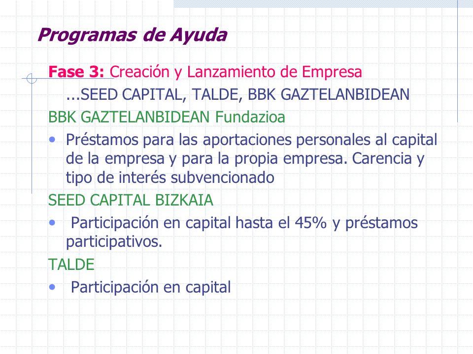 Programas de Ayuda Fase 3: Creación y Lanzamiento de Empresa...SEED CAPITAL, TALDE, BBK GAZTELANBIDEAN BBK GAZTELANBIDEAN Fundazioa Préstamos para las