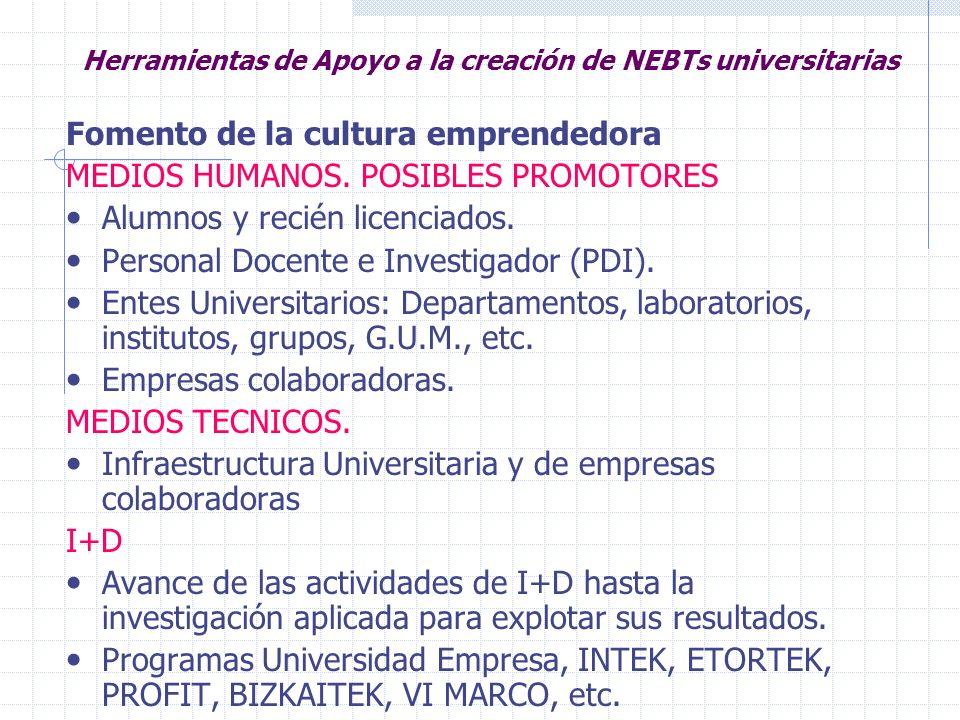 Herramientas de Apoyo a la creación de NEBTs universitarias Fomento de la cultura emprendedora MEDIOS HUMANOS. POSIBLES PROMOTORES Alumnos y recién li