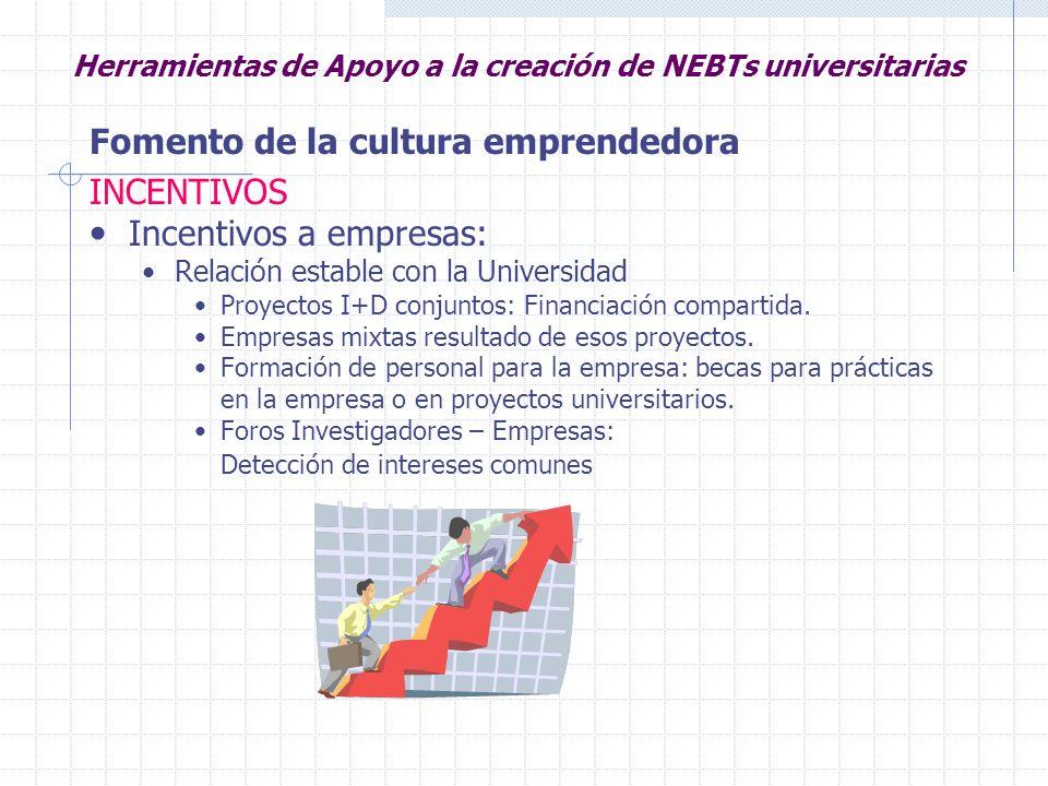 Herramientas de Apoyo a la creación de NEBTs universitarias Fomento de la cultura emprendedora INCENTIVOS Incentivos a empresas: Relación estable con