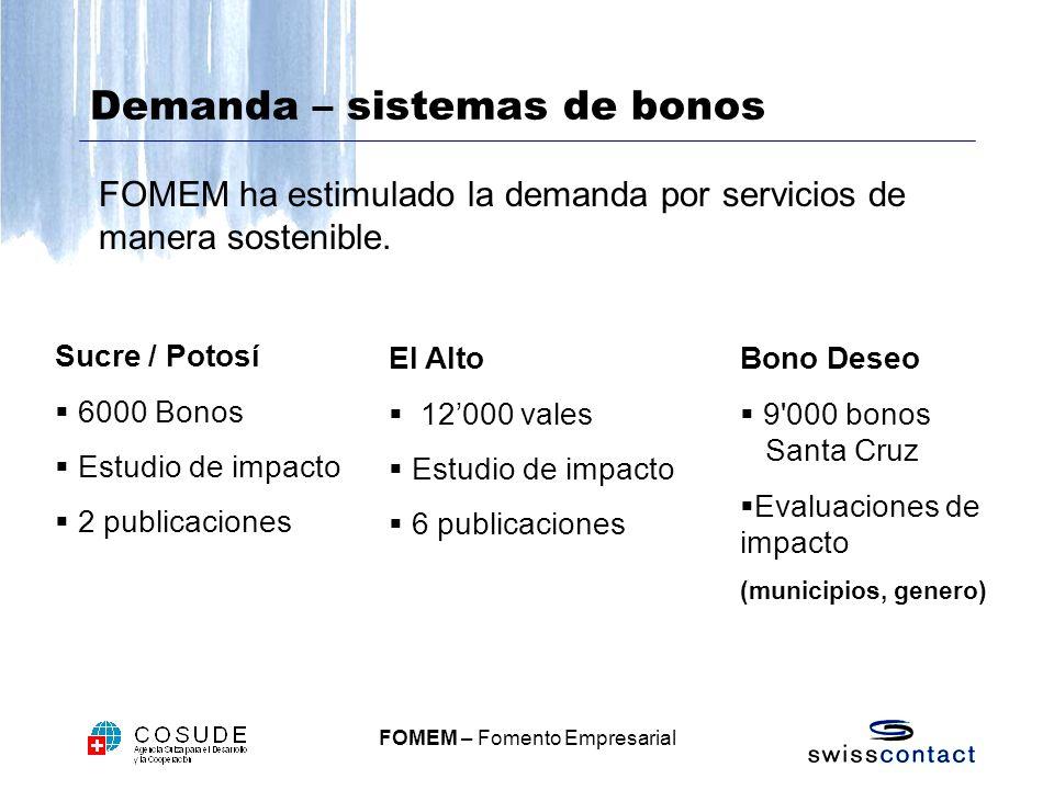 FOMEM – Fomento Empresarial Demanda – sistemas de bonos FOMEM ha estimulado la demanda por servicios de manera sostenible.