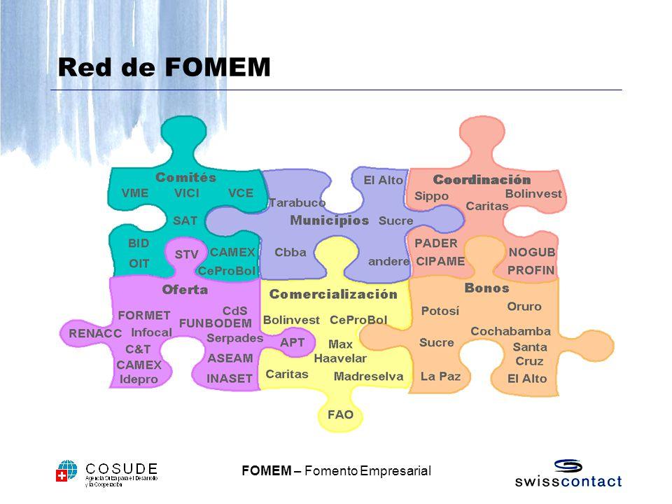 FOMEM – Fomento Empresarial Red de FOMEM