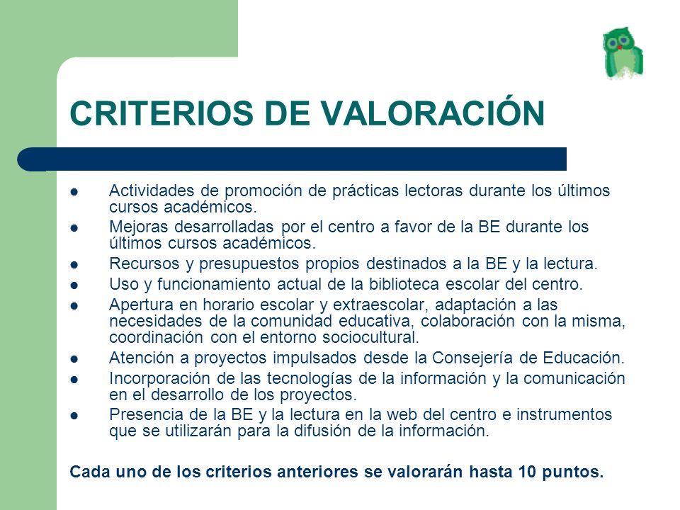 CRITERIOS DE VALORACIÓN Actividades de promoción de prácticas lectoras durante los últimos cursos académicos. Mejoras desarrolladas por el centro a fa
