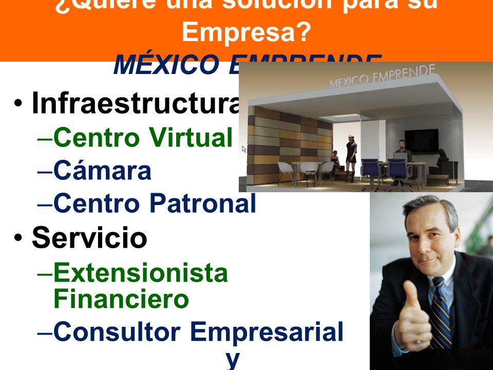 ¿Quiere una solución para su Empresa? MÉXICO EMPRENDE Infraestructura –Centro Virtual –Cámara –Centro Patronal Servicio –Extensionista Financiero –Con