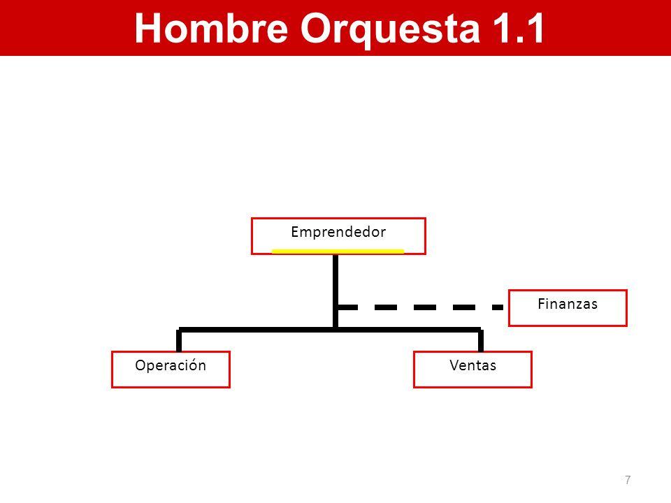Hombre Orquesta 1.2 Contador OperaciónVentas Emprendedor 8