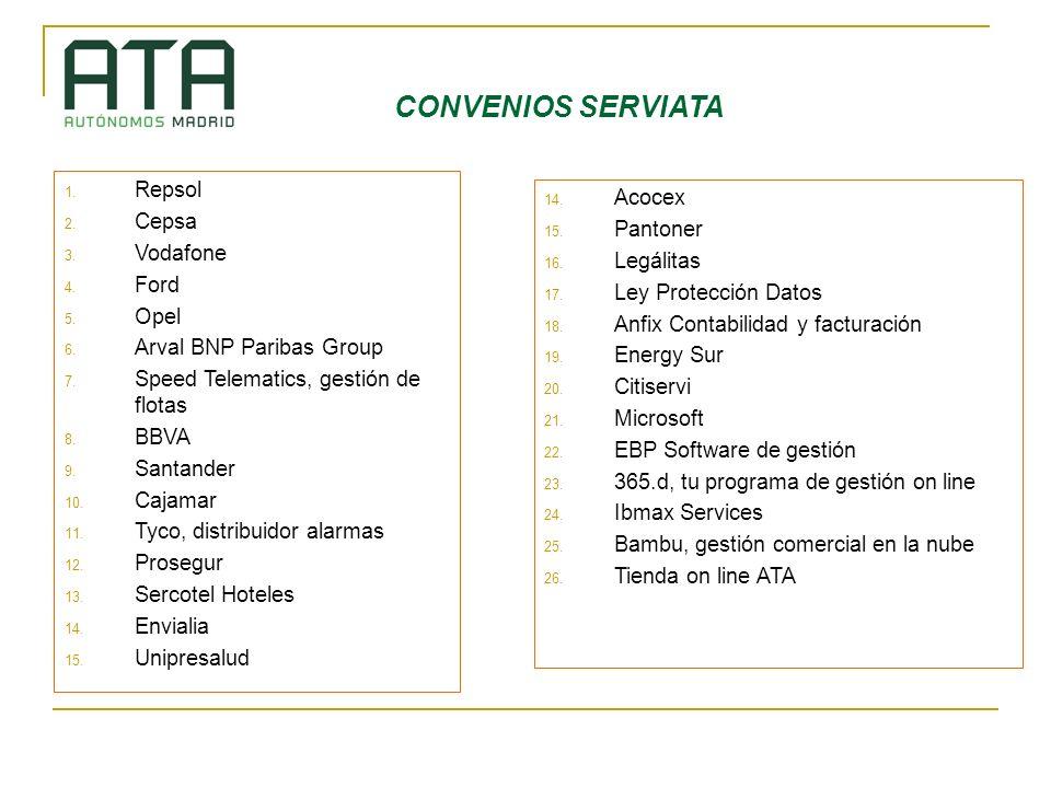 1. Repsol 2. Cepsa 3. Vodafone 4. Ford 5. Opel 6. Arval BNP Paribas Group 7. Speed Telematics, gestión de flotas 8. BBVA 9. Santander 10. Cajamar 11.
