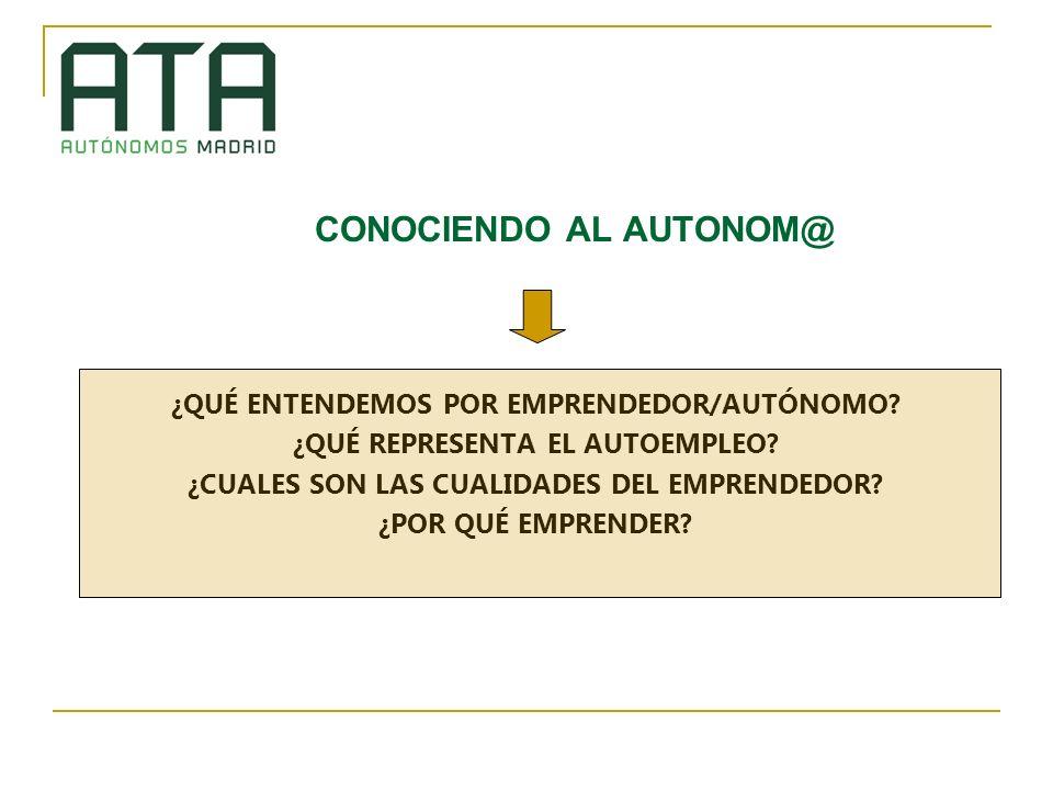 CONOCIENDO AL AUTONOM@ ¿QUÉ ENTENDEMOS POR EMPRENDEDOR/AUTÓNOMO.
