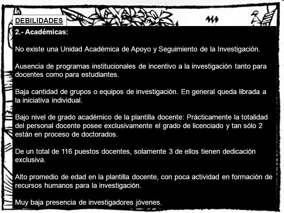 DEBILIDADES 2.- Académicas: No existe una Unidad Académica de Apoyo y Seguimiento de la Investigación. Ausencia de programas institucionales de incent