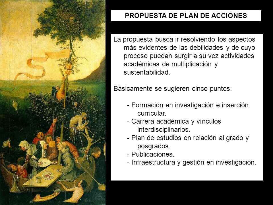 PROPUESTA DE PLAN DE ACCIONES La propuesta busca ir resolviendo los aspectos más evidentes de las debilidades y de cuyo proceso puedan surgir a su vez
