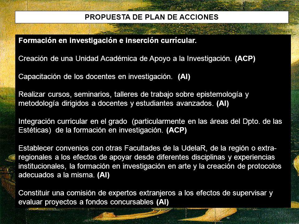PROPUESTA DE PLAN DE ACCIONES Formación en investigación e inserción currícular. Creación de una Unidad Académica de Apoyo a la Investigación. (ACP) C