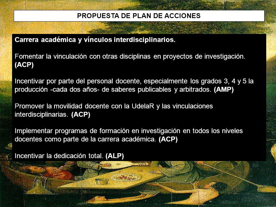 PROPUESTA DE PLAN DE ACCIONES Carrera académica y vínculos interdisciplinarios. Fomentar la vinculación con otras disciplinas en proyectos de investig