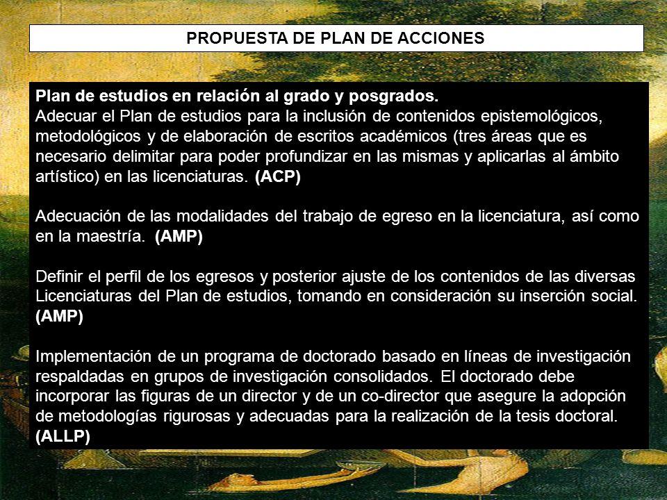 PROPUESTA DE PLAN DE ACCIONES Plan de estudios en relación al grado y posgrados. Adecuar el Plan de estudios para la inclusión de contenidos epistemol