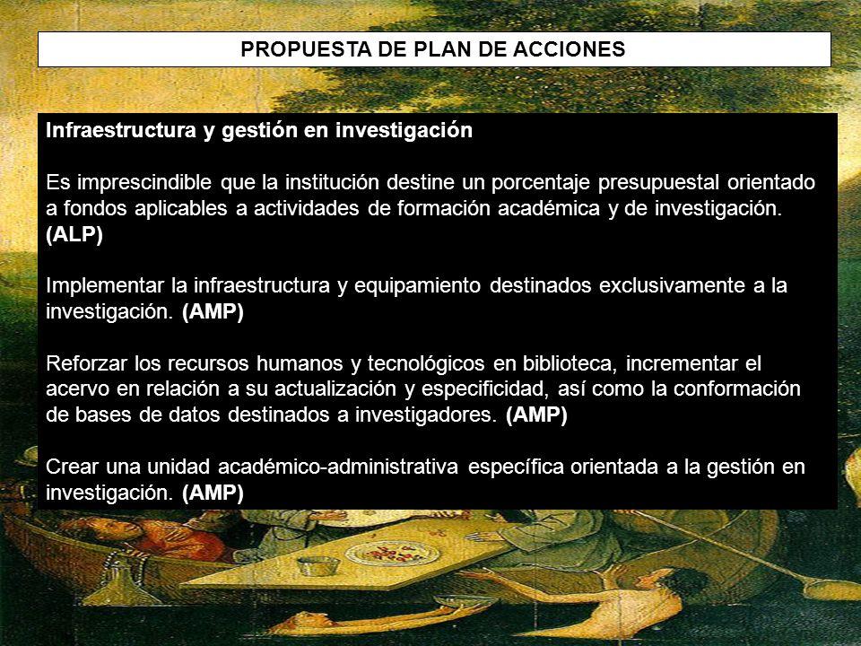 PROPUESTA DE PLAN DE ACCIONES Infraestructura y gestión en investigación Es imprescindible que la institución destine un porcentaje presupuestal orien