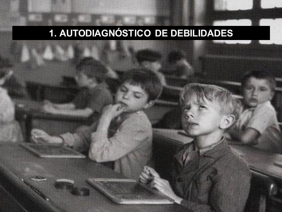 1.AUTODIAGNÓSTICO DE DEBILIDADES