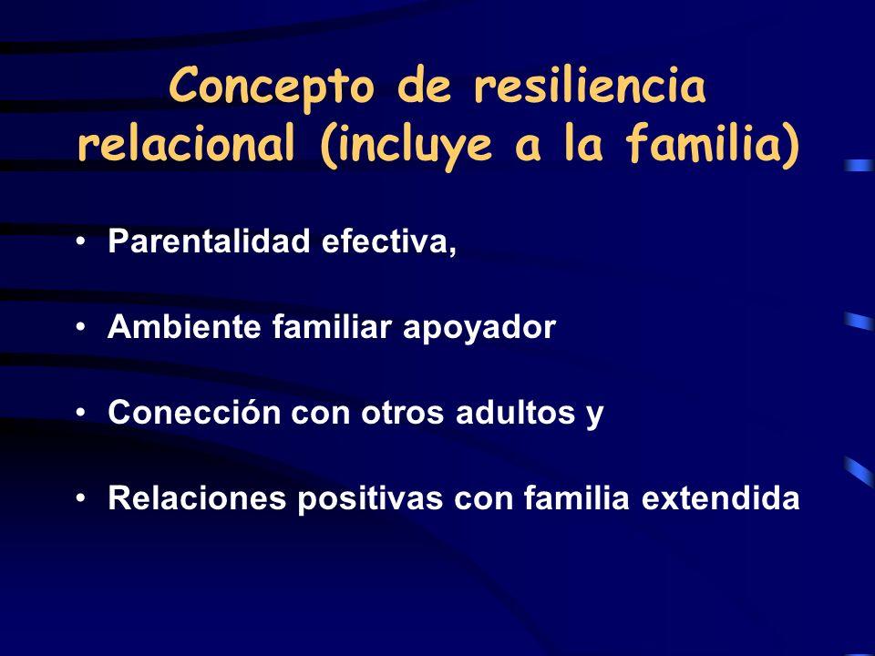 Concepto de resiliencia relacional (incluye a la familia) Parentalidad efectiva, Ambiente familiar apoyador Conección con otros adultos y Relaciones p